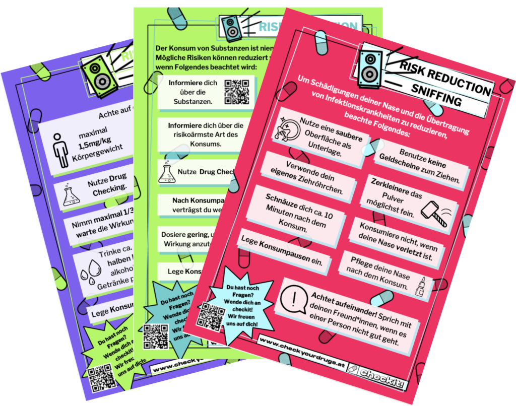 Risk Reduction Posters von Checkit!